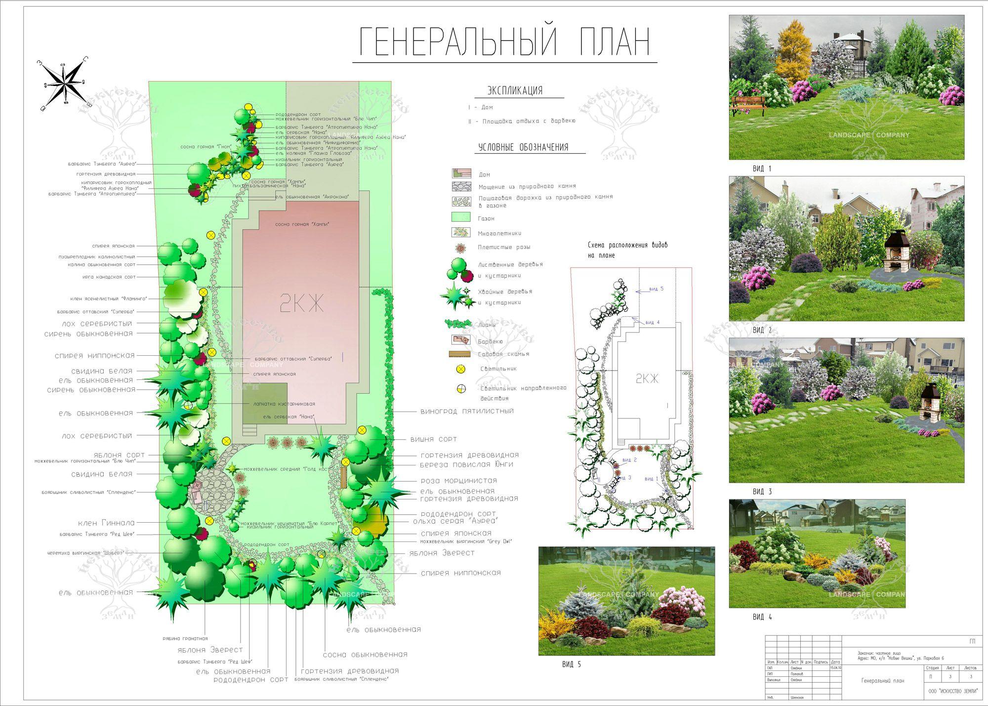 Отчет о практике в ландшафтном дизайне