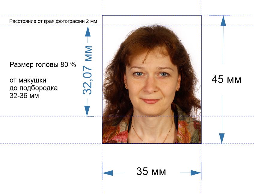 Размер фотографий для паспорта РФ в 2020 году